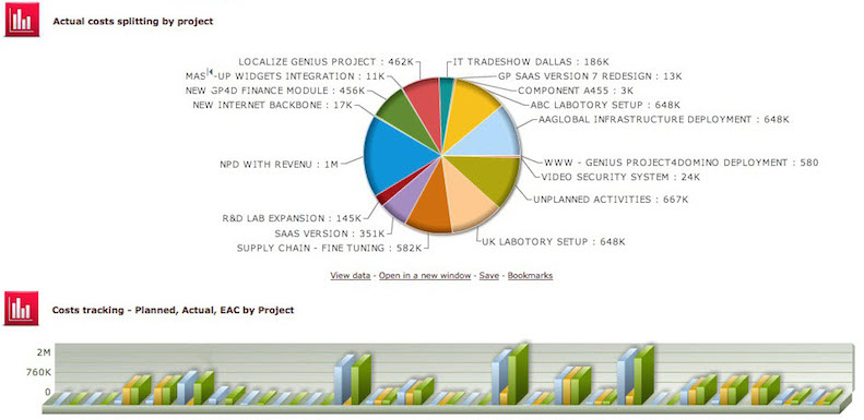 project-dashboard-chart3