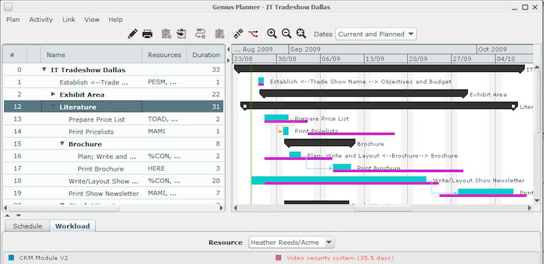 The Benefits Of A Gantt Chart Pm Box Exploring The Value Of