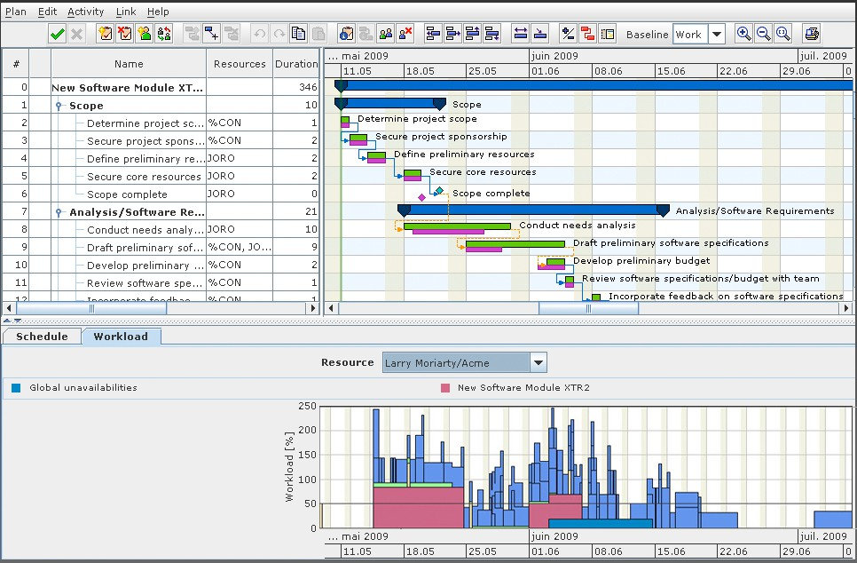how to use microsoft project 2010 gantt chart