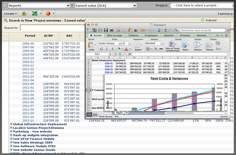 Project Dashboards Amp Reporting For Ibm Lotus Notes Domino