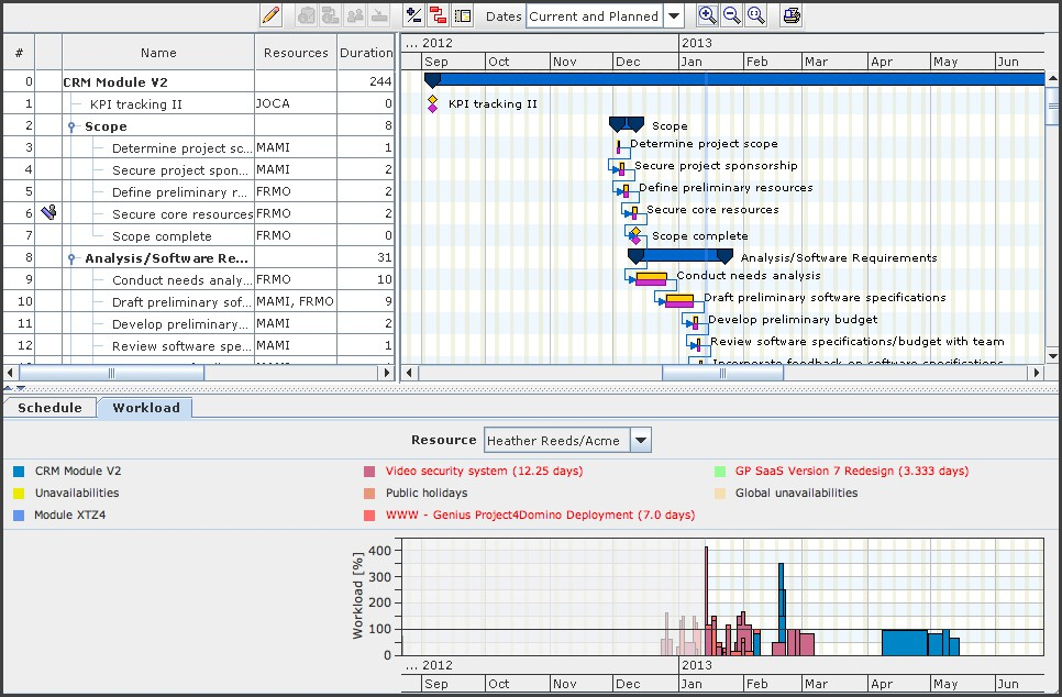 Microsoft Project Alternative Project Management Software